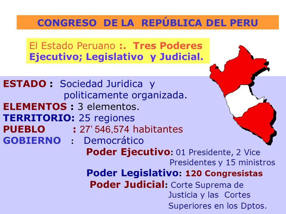 CONGRESO DE LA REPÚBLICA DEL PERU