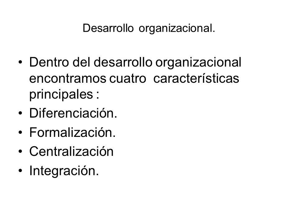 Desarrollo organizacional.