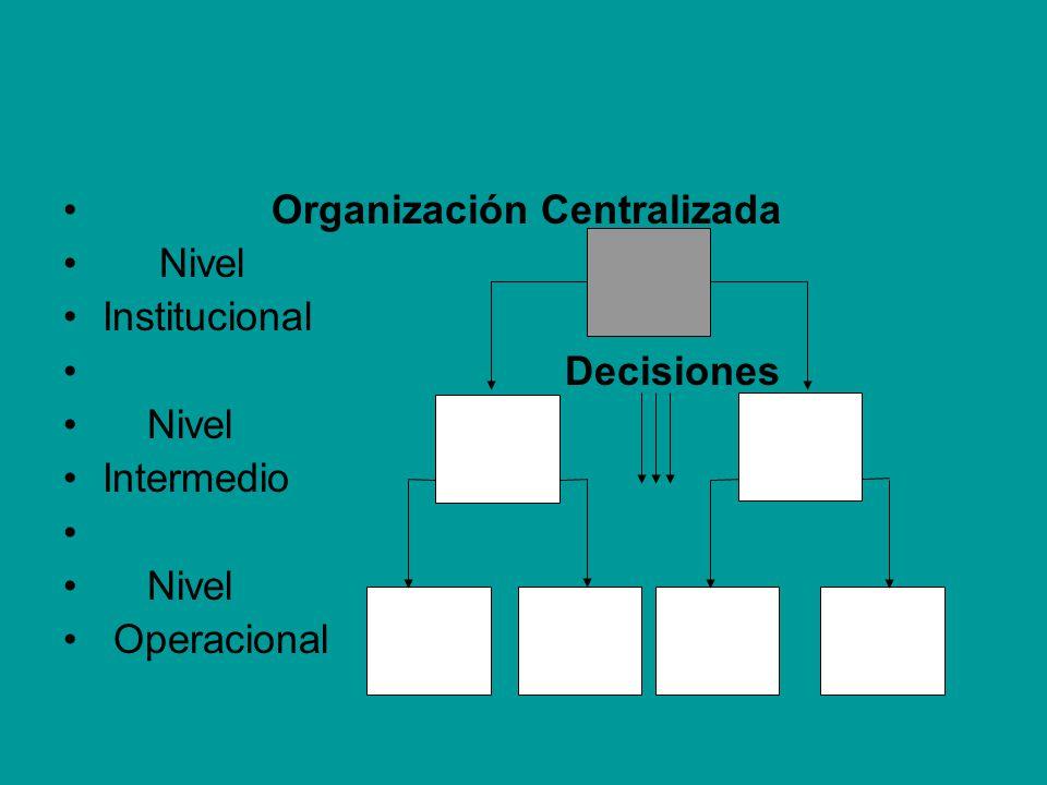 Organización Centralizada