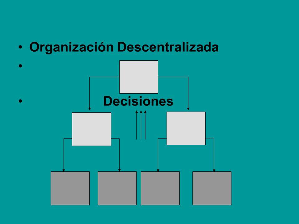 Organización Descentralizada