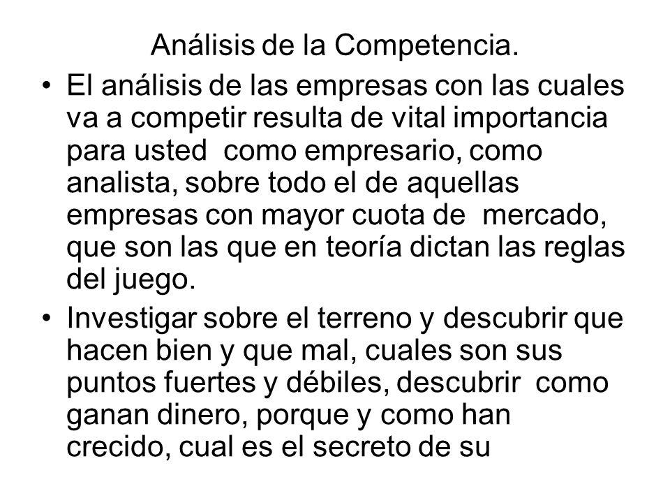 Análisis de la Competencia.