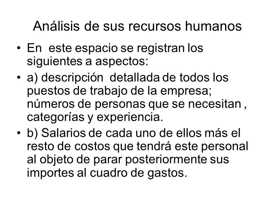 Análisis de sus recursos humanos