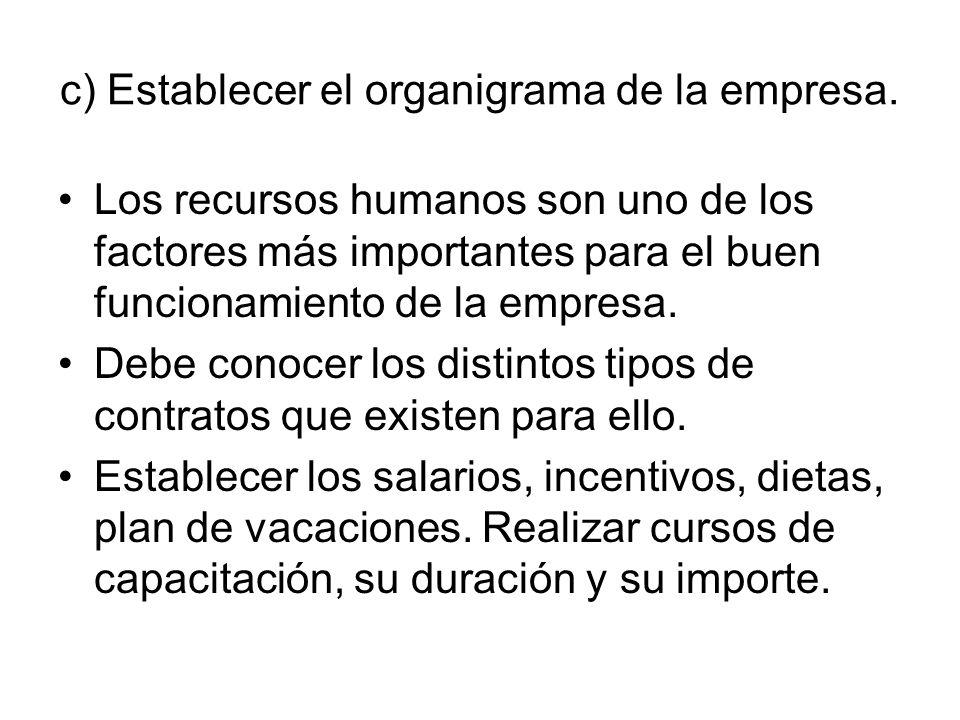 c) Establecer el organigrama de la empresa.