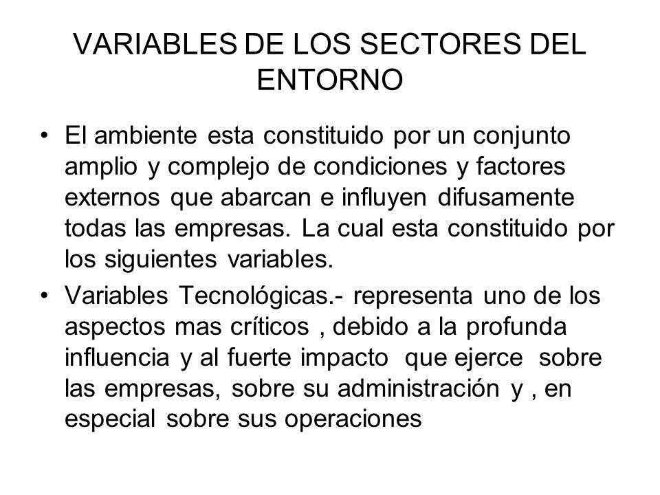 VARIABLES DE LOS SECTORES DEL ENTORNO