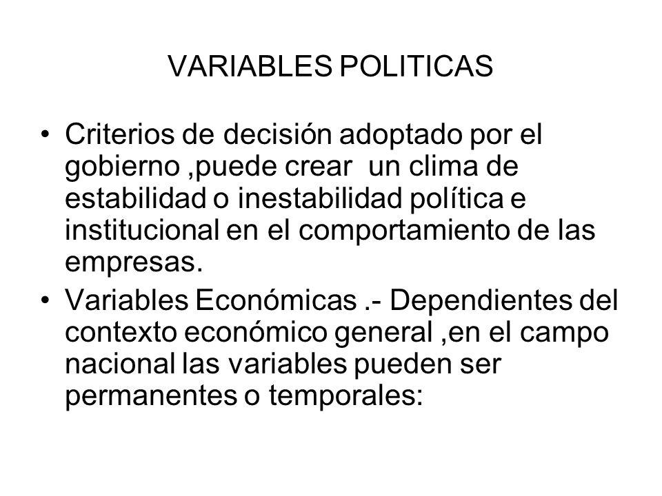 VARIABLES POLITICAS