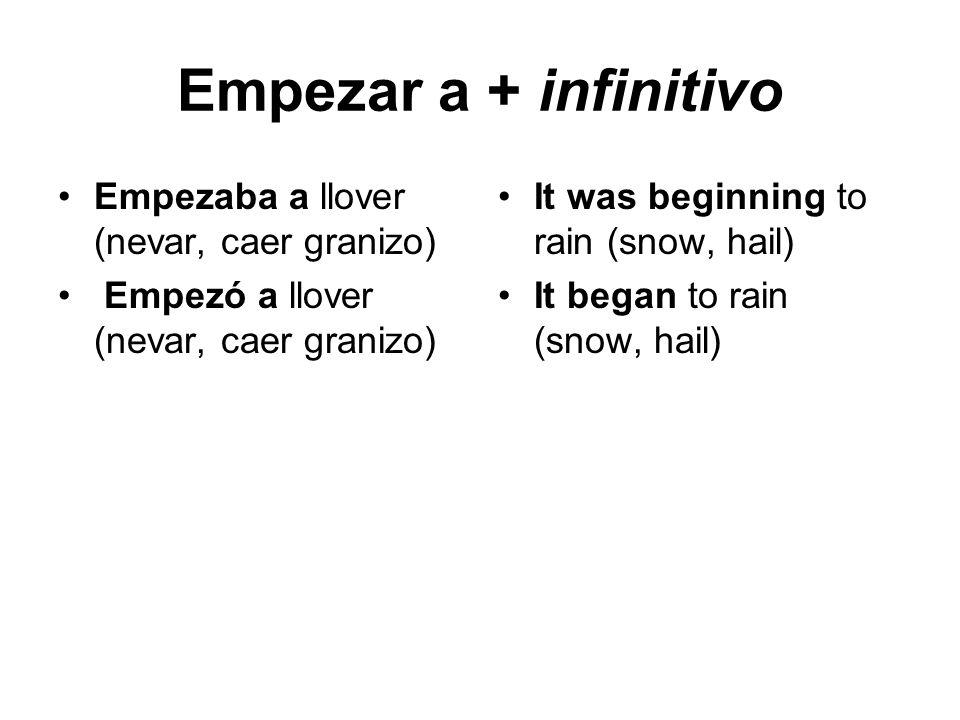 Empezar a + infinitivo Empezaba a llover (nevar, caer granizo)