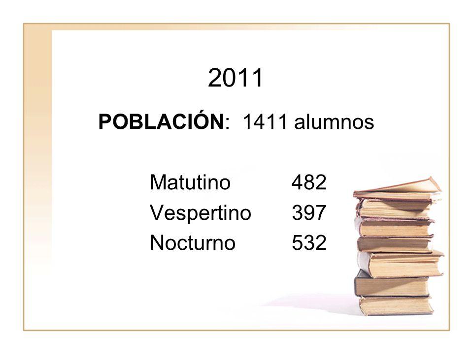 POBLACIÓN: 1411 alumnos Matutino 482 Vespertino 397 Nocturno 532