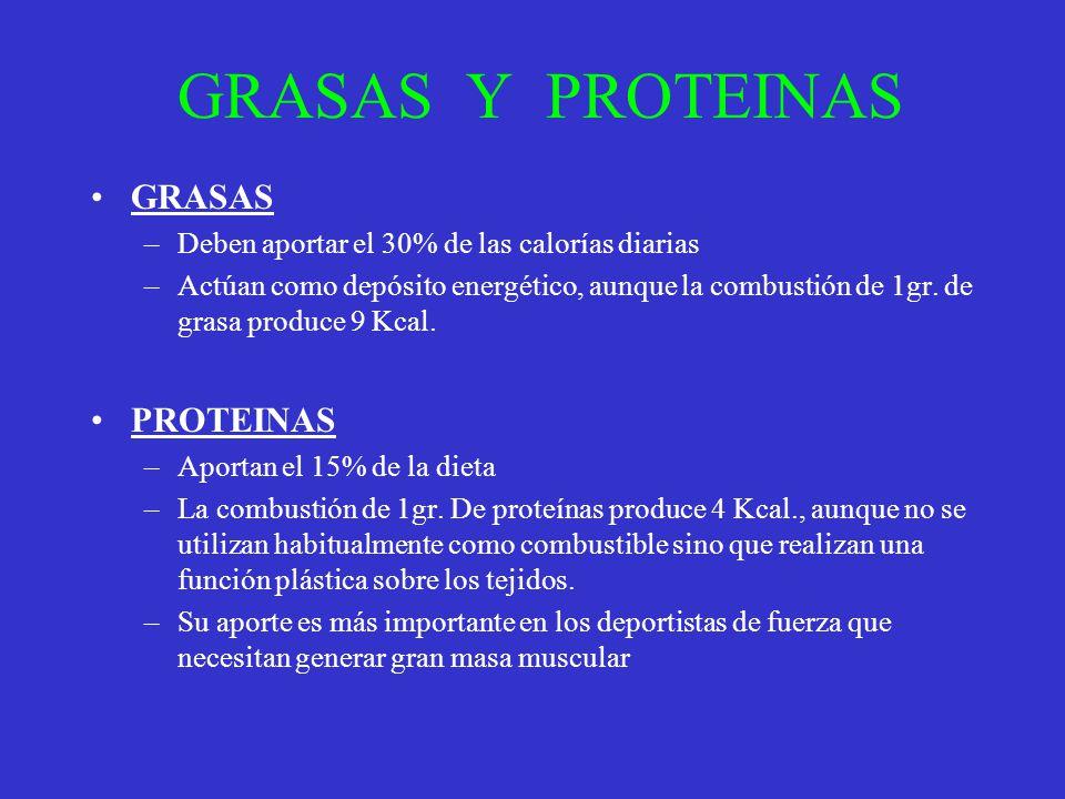 GRASAS Y PROTEINAS GRASAS PROTEINAS