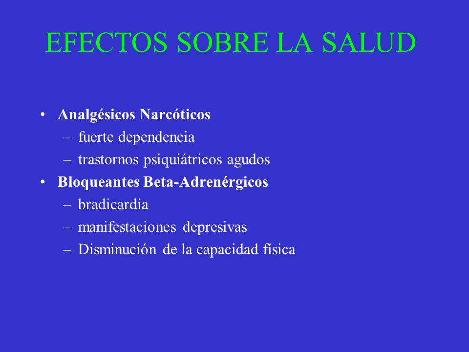 EFECTOS SOBRE LA SALUD Analgésicos Narcóticos fuerte dependencia