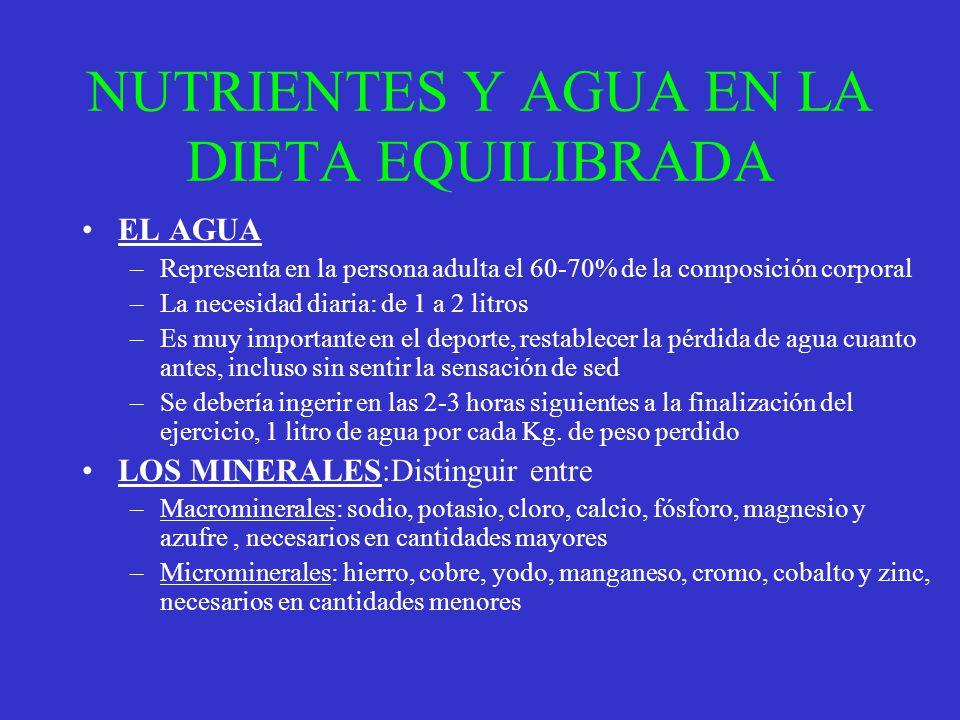 NUTRIENTES Y AGUA EN LA DIETA EQUILIBRADA