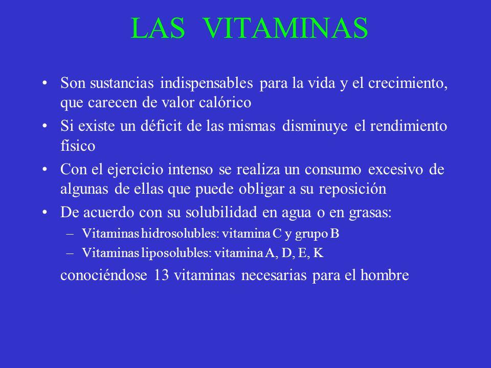 LAS VITAMINAS Son sustancias indispensables para la vida y el crecimiento, que carecen de valor calórico.