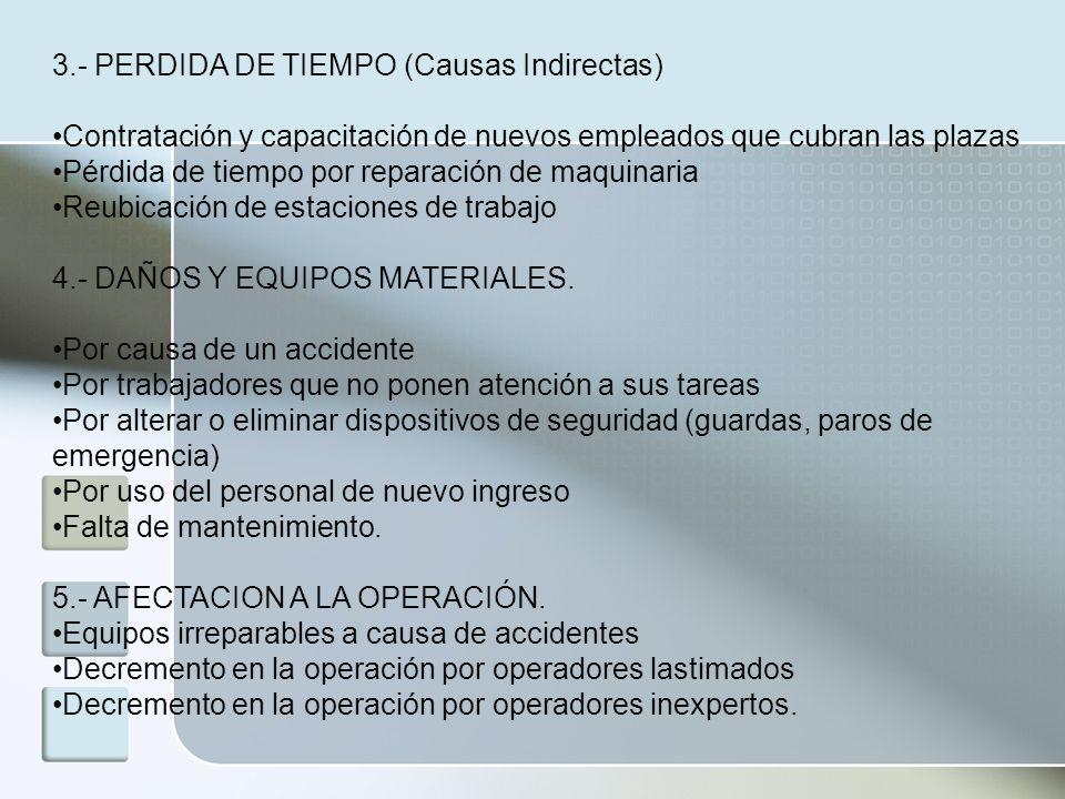 3.- PERDIDA DE TIEMPO (Causas Indirectas)