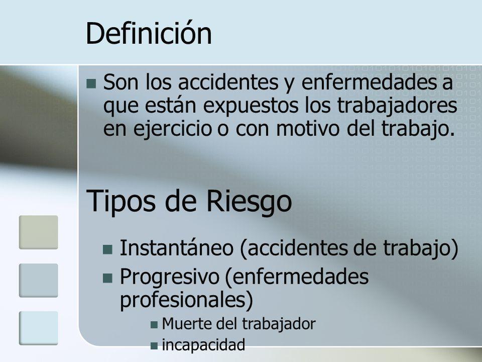 Definición Tipos de Riesgo
