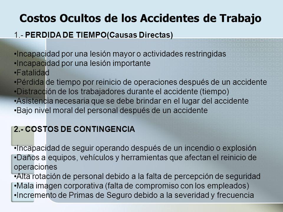 Costos Ocultos de los Accidentes de Trabajo