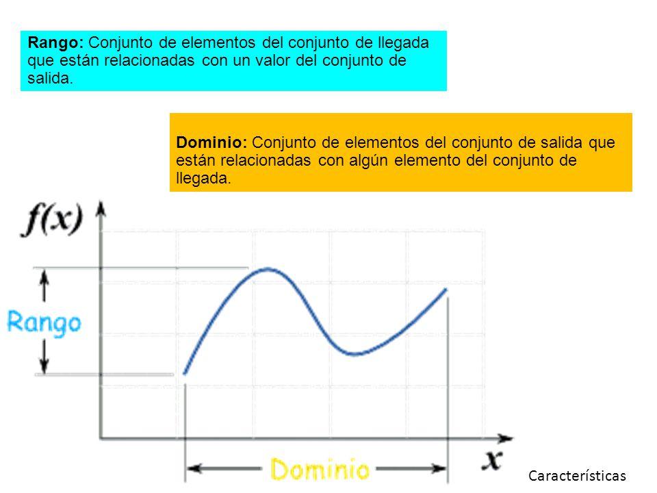 Rango: Conjunto de elementos del conjunto de llegada que están relacionadas con un valor del conjunto de salida.