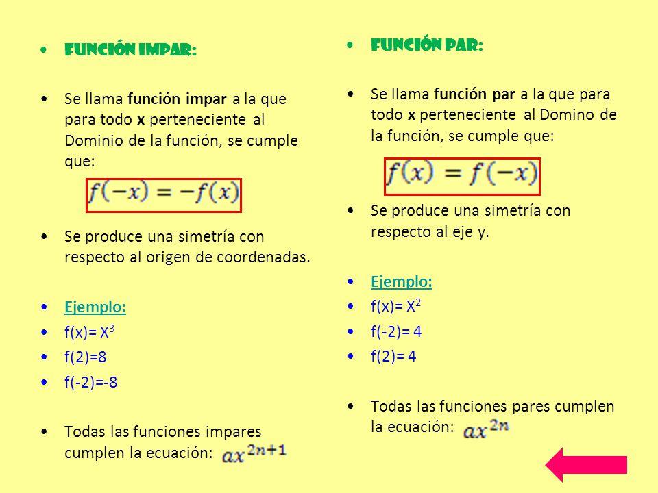 Se produce una simetría con respecto al eje y.
