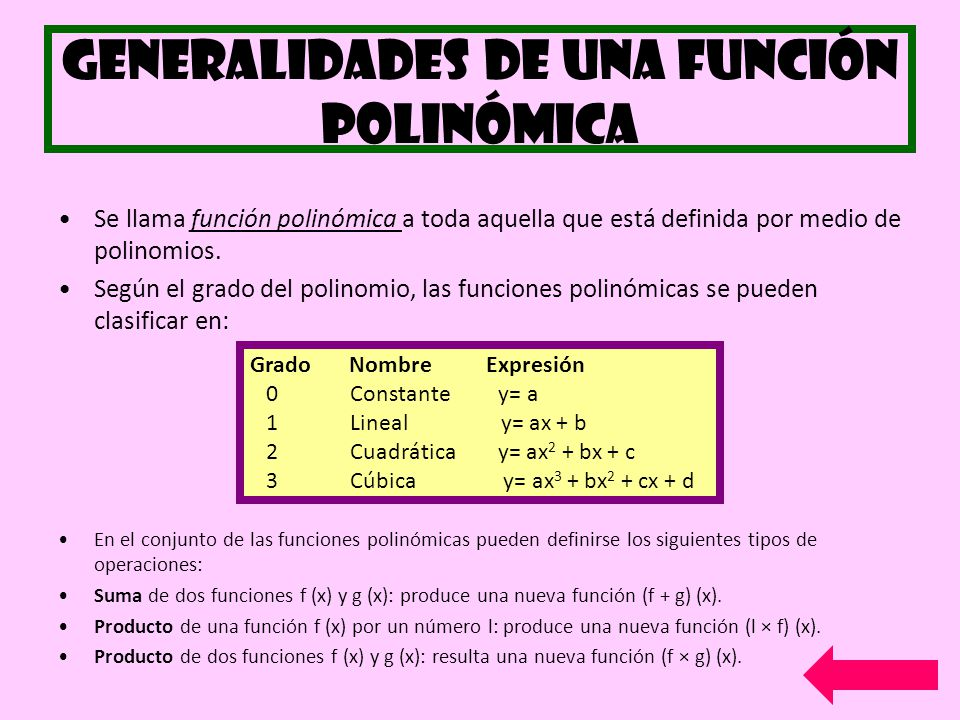 Generalidades de una función polinómica