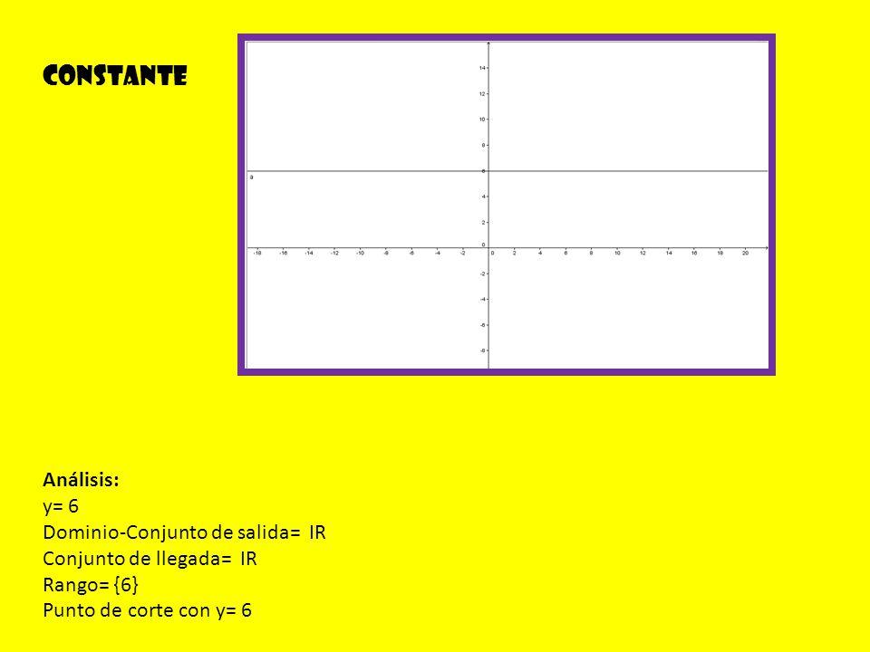 Constante Análisis: y= 6 Dominio-Conjunto de salida= IR