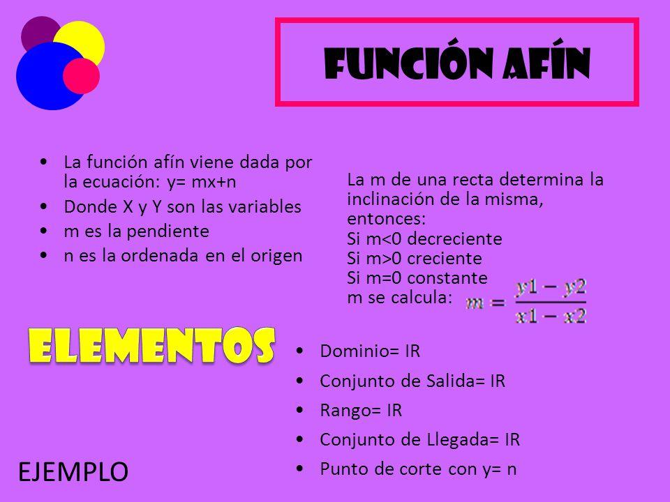 Elementos Función Afín EJEMPLO