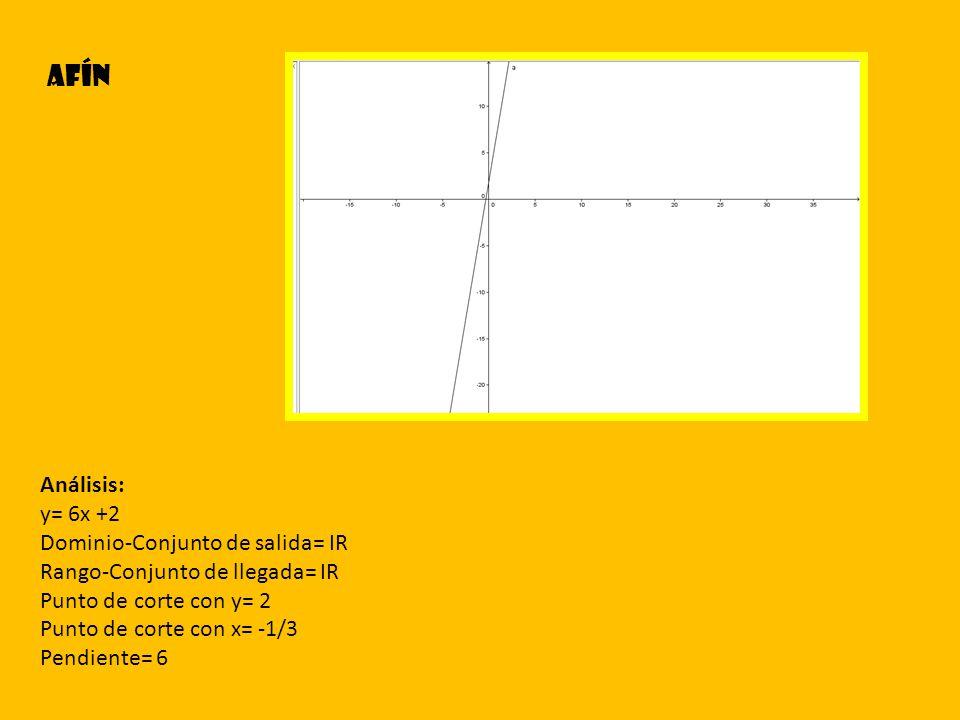 Afín Análisis: y= 6x +2 Dominio-Conjunto de salida= IR