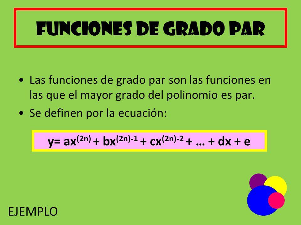 y= ax(2n) + bx(2n)-1 + cx(2n)-2 + … + dx + e
