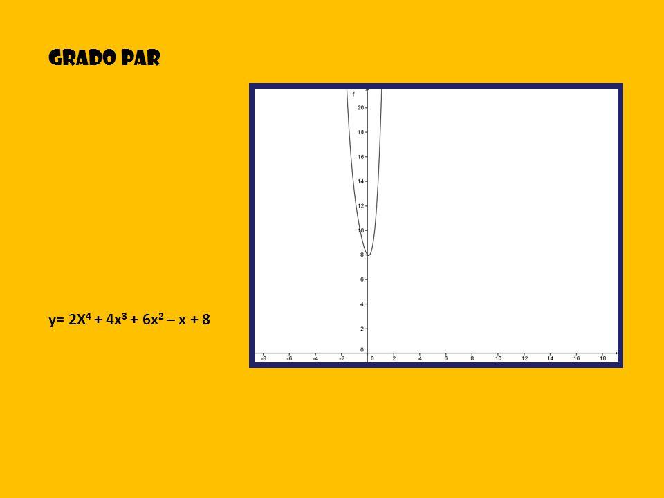 grado par y= 2X4 + 4x3 + 6x2 – x + 8