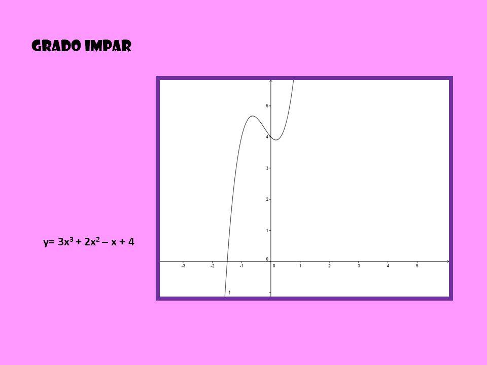 grado impar y= 3x3 + 2x2 – x + 4