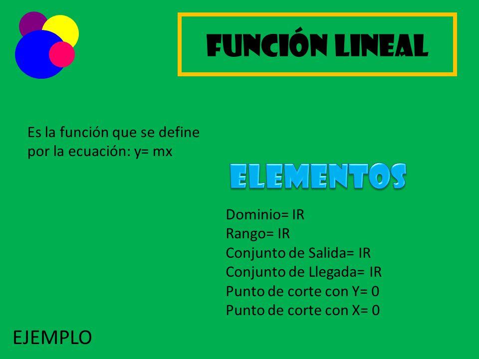 Elementos Función Lineal EJEMPLO
