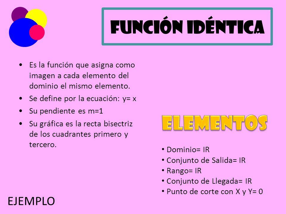 Elementos Función Idéntica EJEMPLO
