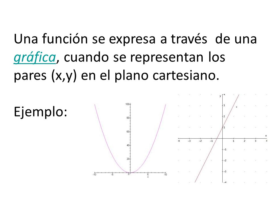 Una función se expresa a través de una gráfica, cuando se representan los pares (x,y) en el plano cartesiano.