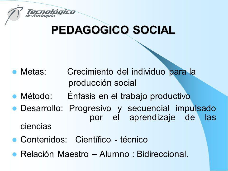 PEDAGOGICO SOCIAL Metas: Crecimiento del individuo para la
