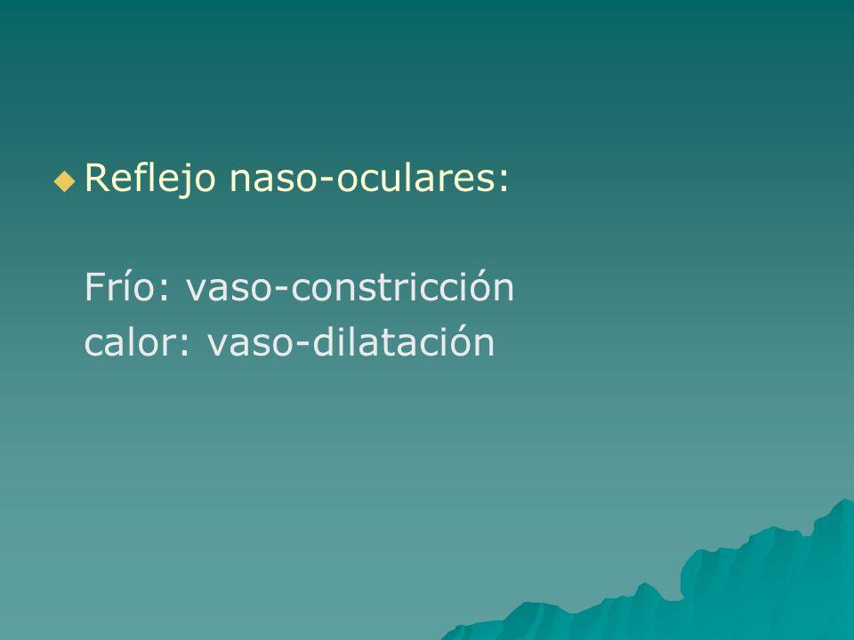 Reflejo naso-oculares: