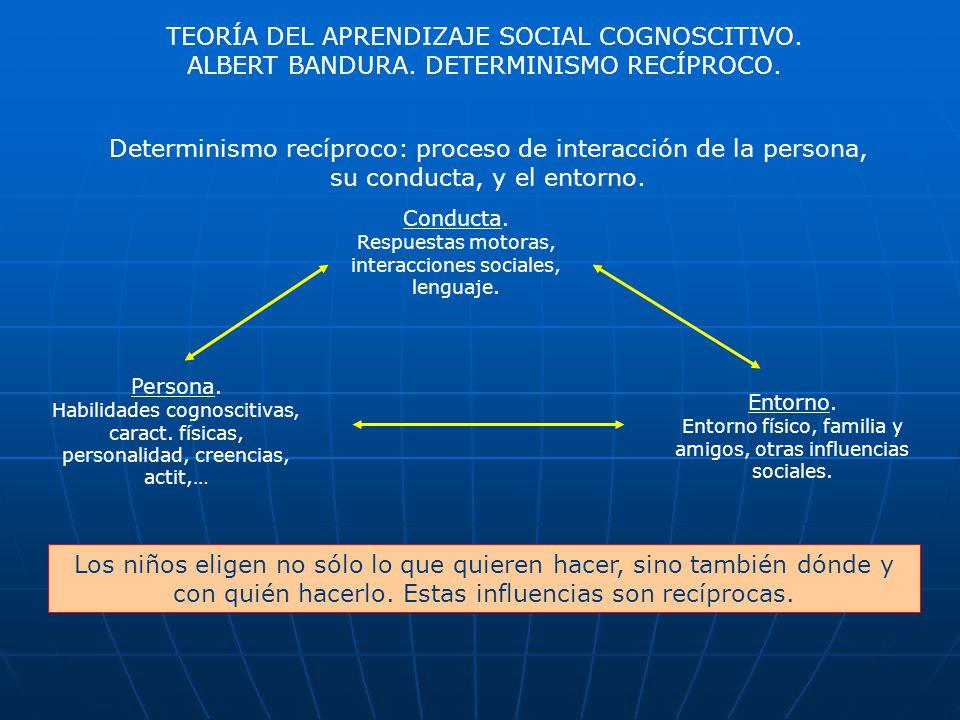 TEORÍA DEL APRENDIZAJE SOCIAL COGNOSCITIVO. ALBERT BANDURA