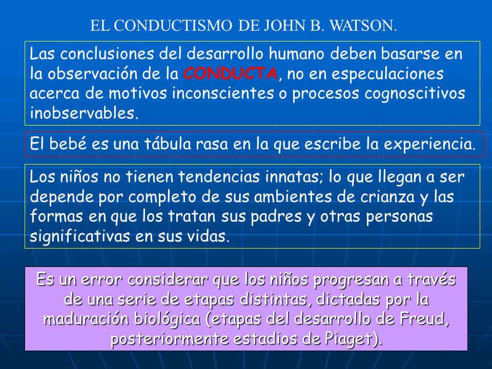 EL CONDUCTISMO DE JOHN B. WATSON.