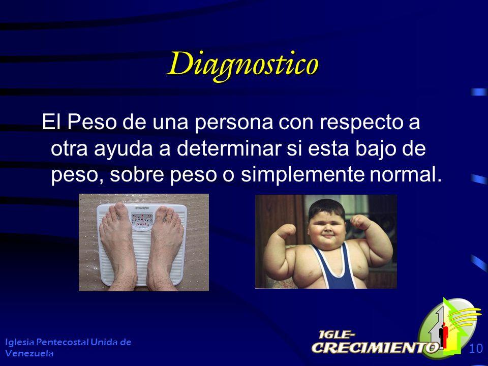 Diagnostico El Peso de una persona con respecto a otra ayuda a determinar si esta bajo de peso, sobre peso o simplemente normal.