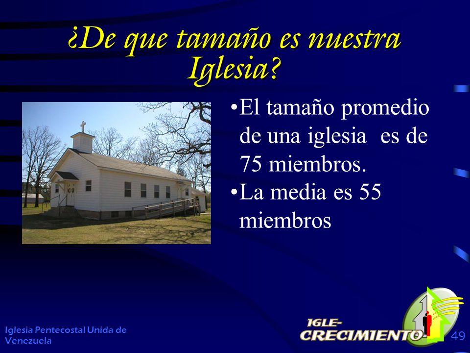 ¿De que tamaño es nuestra Iglesia