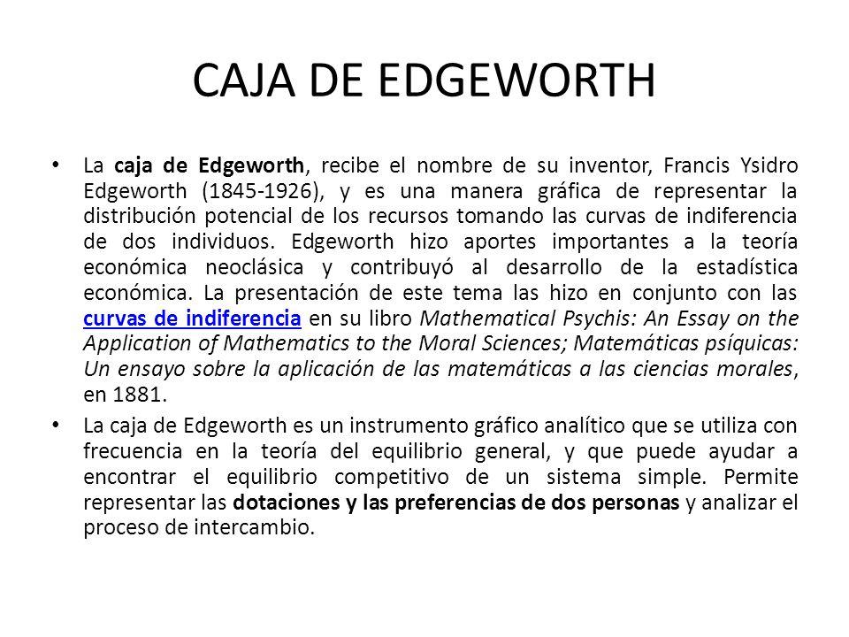 CAJA DE EDGEWORTH