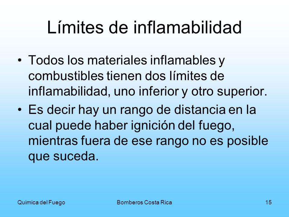 Límites de inflamabilidad
