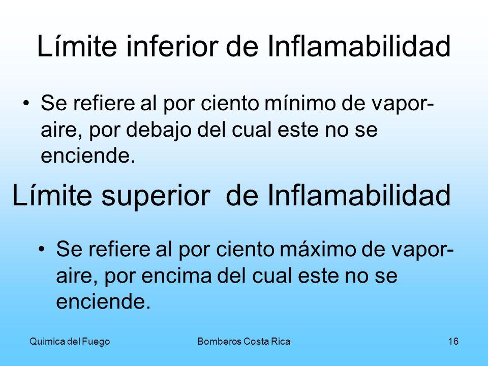 Límite inferior de Inflamabilidad