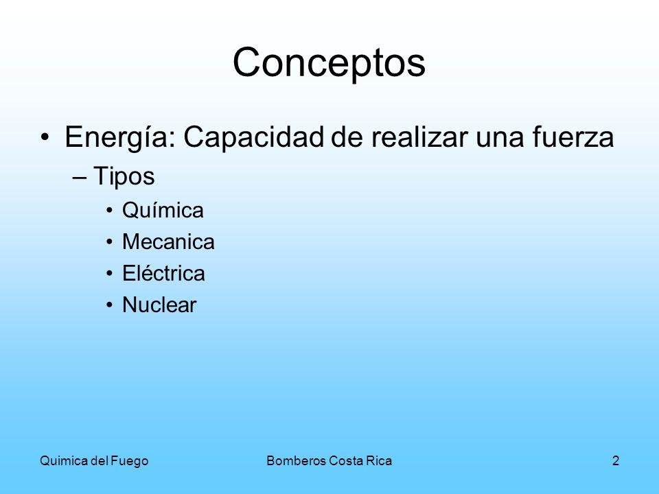 Conceptos Energía: Capacidad de realizar una fuerza Tipos Química