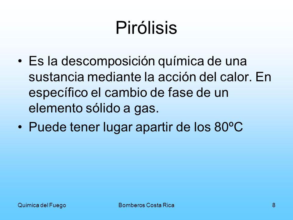 Pirólisis Es la descomposición química de una sustancia mediante la acción del calor. En específico el cambio de fase de un elemento sólido a gas.