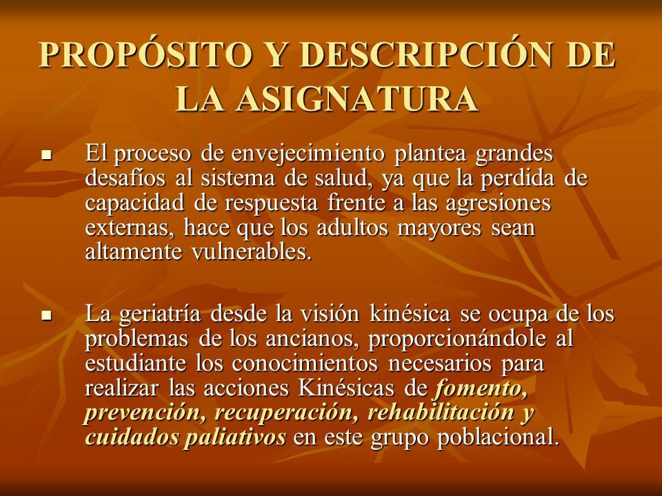 PROPÓSITO Y DESCRIPCIÓN DE LA ASIGNATURA