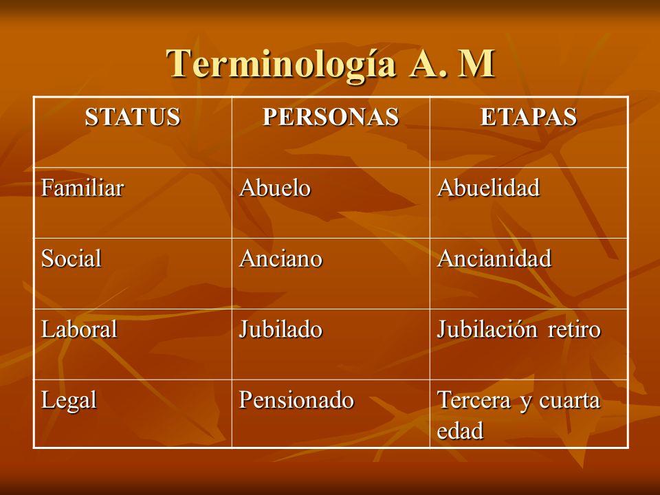 Terminología A. M STATUS PERSONAS ETAPAS Familiar Abuelo Abuelidad