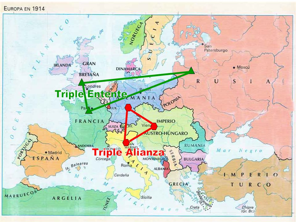 Triple Entente Triple Alianza