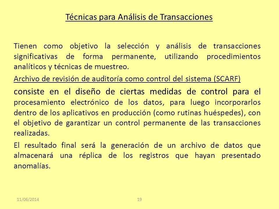 Técnicas para Análisis de Transacciones
