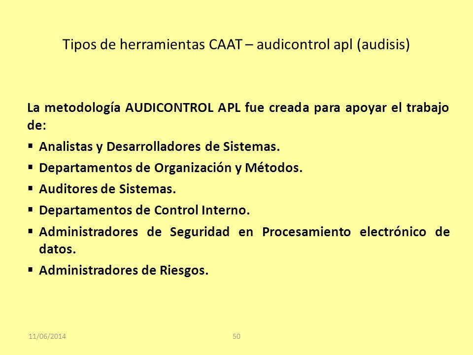 Tipos de herramientas CAAT – audicontrol apl (audisis)