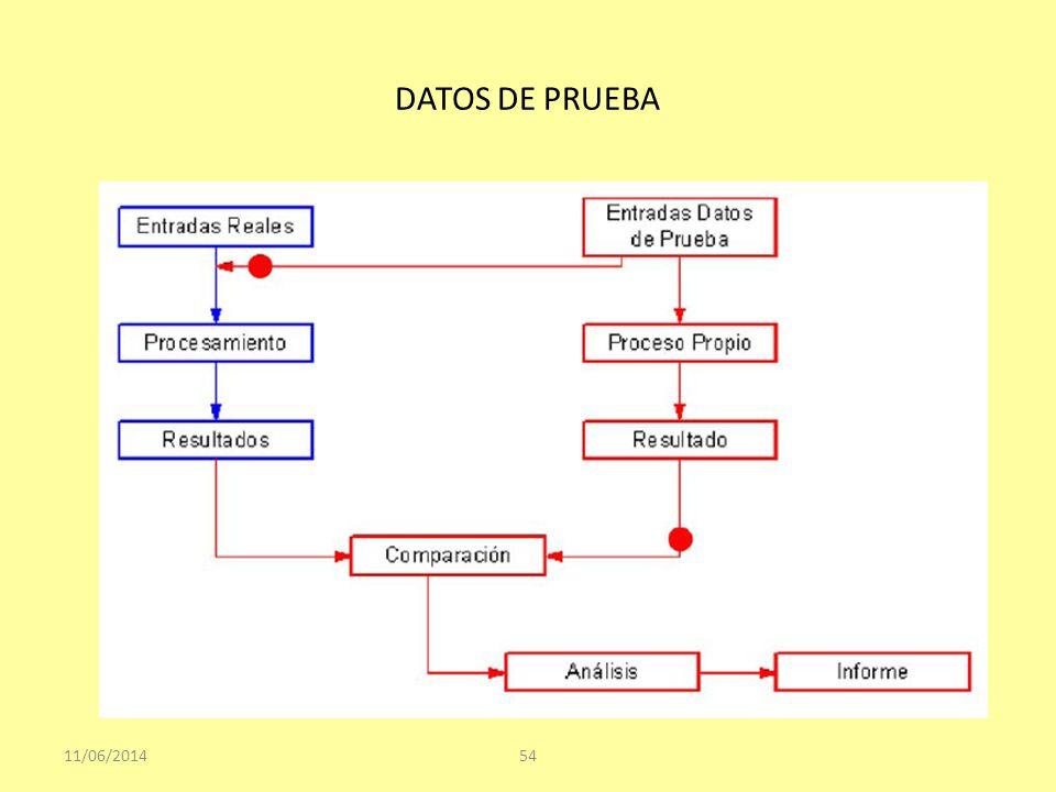 DATOS DE PRUEBA 01/04/2017