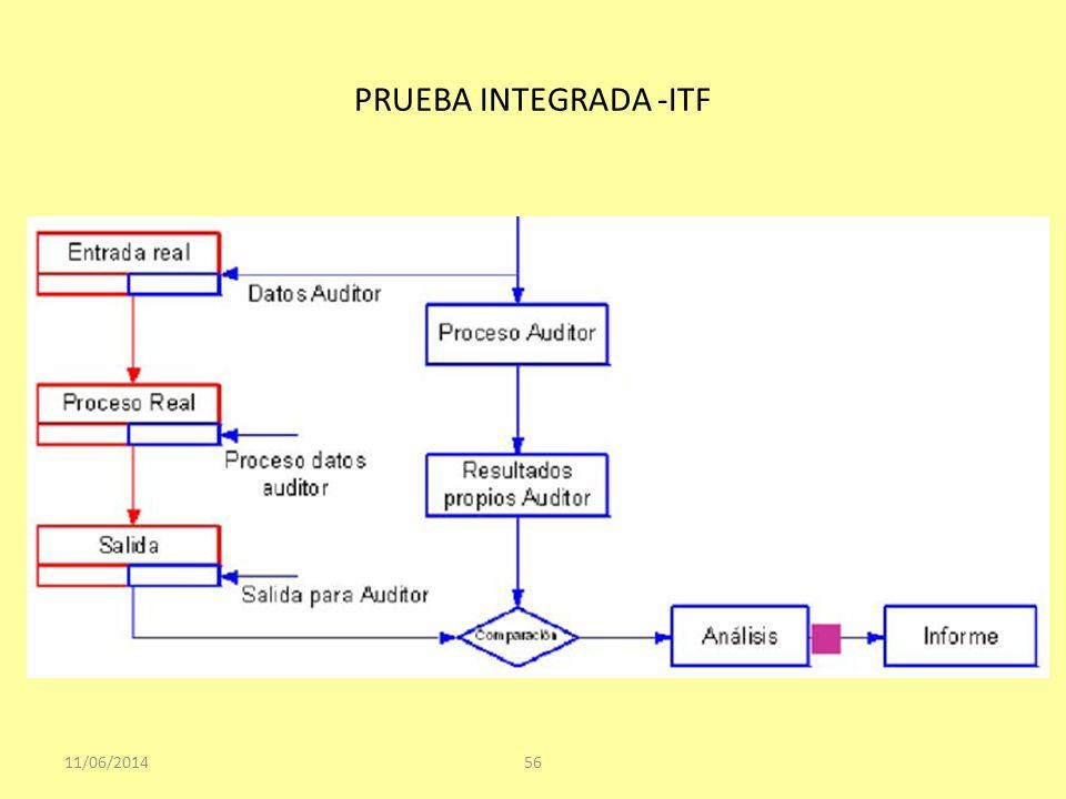 PRUEBA INTEGRADA -ITF 01/04/2017
