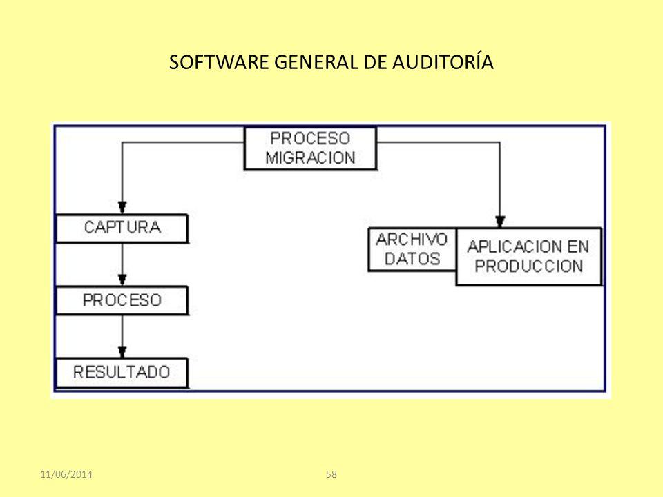 SOFTWARE GENERAL DE AUDITORÍA