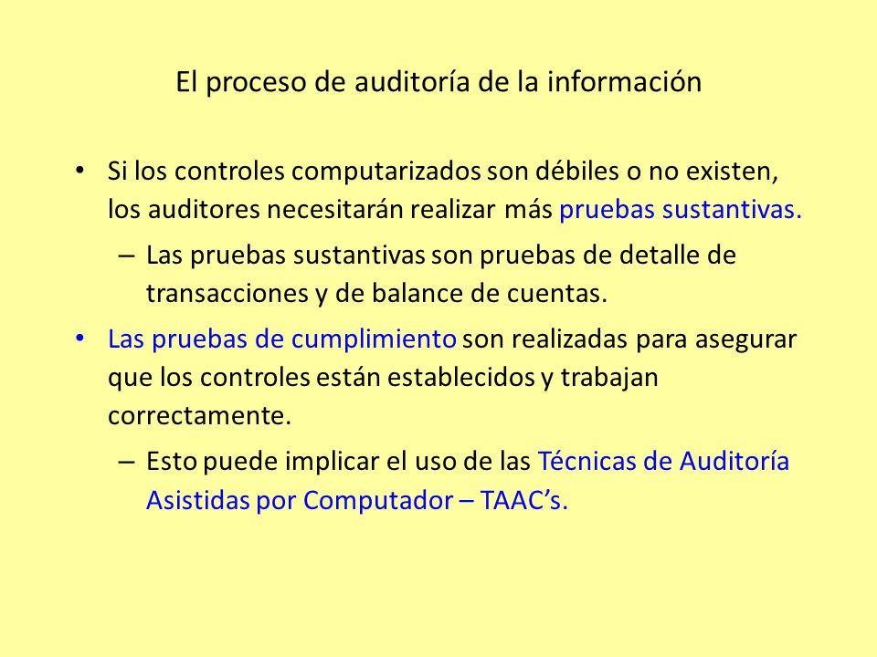 El proceso de auditoría de la información